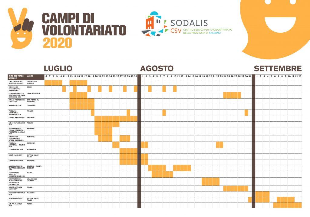 calendario campi di volontariato 2020